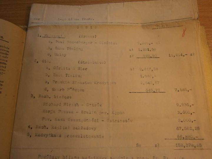 Bilans handlowy z 1928 r przedsiębiorstwa  < Browar Ostrzeszowski Walenty Śliwi..., stare zdjęcia -